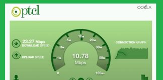 PTCL Internet Packages in 2021
