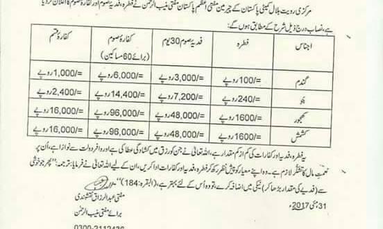How much FIDYA for Ramzan in Pakistan in 2021